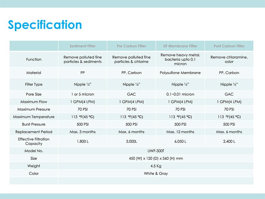 Moolmang Aqua System Table Top Type | Plastic Products